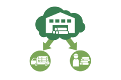 木材販売システム-利益の把握